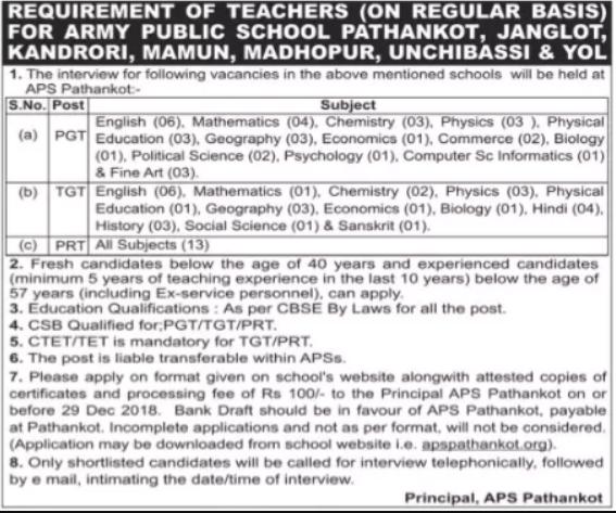 APS Recruitment 2018-19 - 73 - PGT, TGT & PRT Posts