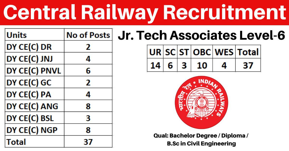 Central Railway Recruitment 2020 - Apply for 37 Jr Technical Associate